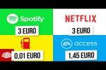 Video - Was kostet es in anderen Ländern? Preise im internationalen Vergleich