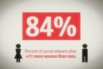 Video - Wahnsinn: Unglaubliche Zahlen über das Internet (Englisch)