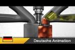 Video - Wie funktioniert ein Viertaktmotor?