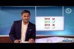 Video - Kommentar: Wir brauchen keinen Bundestrainer, der nur jede 2. WM gewinnt